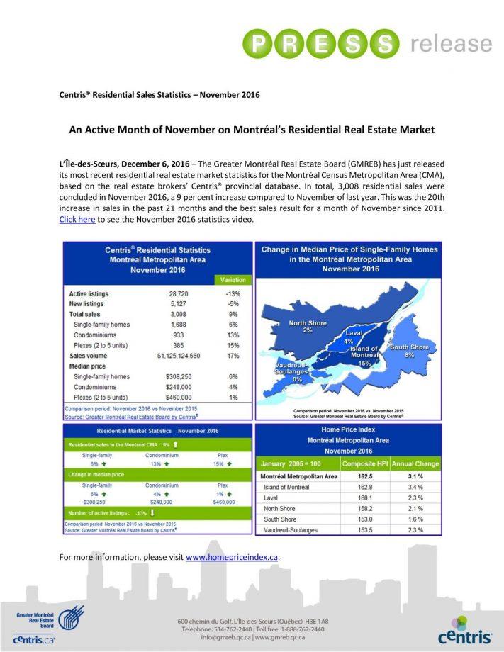 Centris Montreal Nov 2016-market report