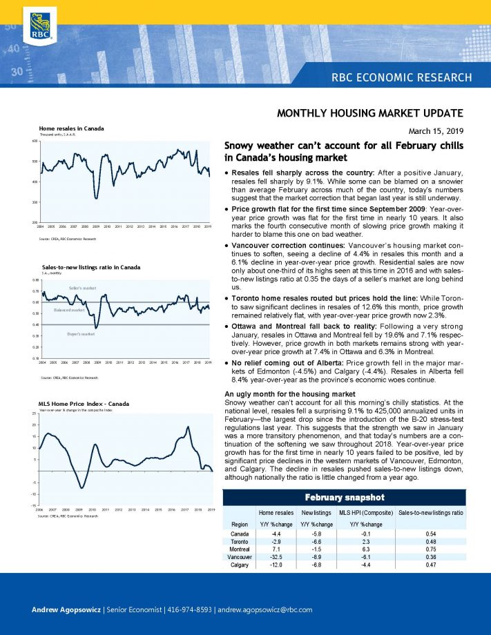 rbc housing market update-mar19_Page_1