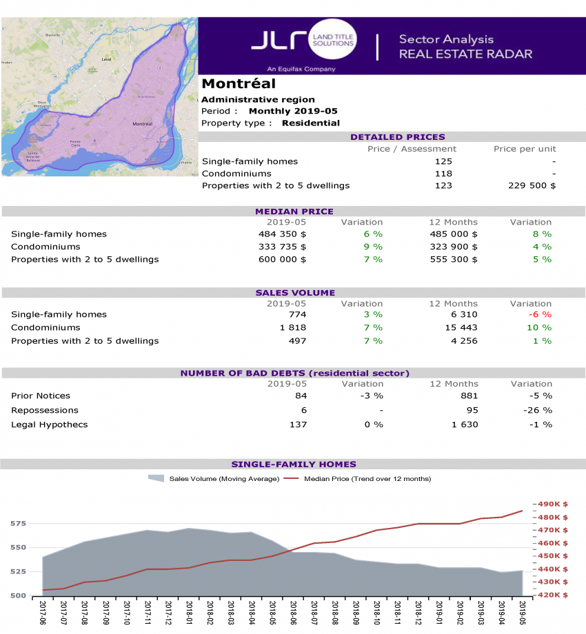 2019-05_May-real-estate-market-trends-24